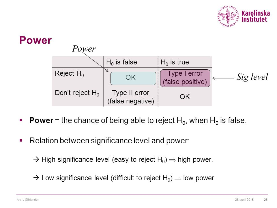 Power  Power = the chance of being able to reject H 0, when H 0 is false.  Relation between significance level and power:  High significance level