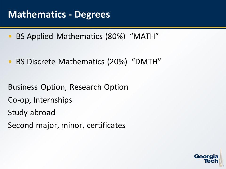 8 Mathematics - Degrees BS Applied Mathematics (80%) MATH BS Discrete Mathematics (20%) DMTH Business Option, Research Option Co-op, Internships Study abroad Second major, minor, certificates