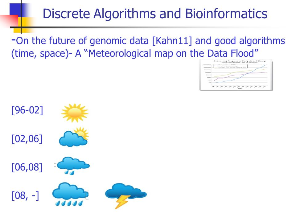 Discrete Algorithms and Bioinformatics - On the future of genomic data [Kahn11] and good algorithms (time, space)- A Meteorological map on the Data Flood [96-02] [02,06] [06,08] [08, -]