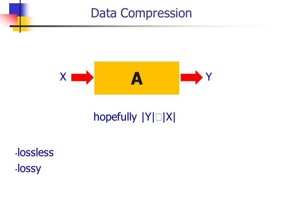 Data Compression A lossless lossy hopefully |Y|  |X| X Y