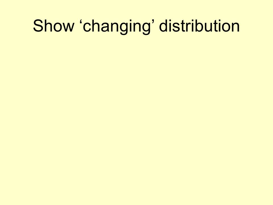 Show 'changing' distribution
