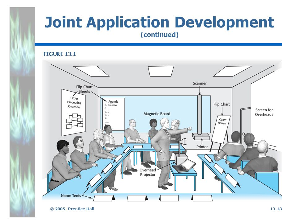 © 2005 Prentice Hall13-18 Joint Application Development (continued).