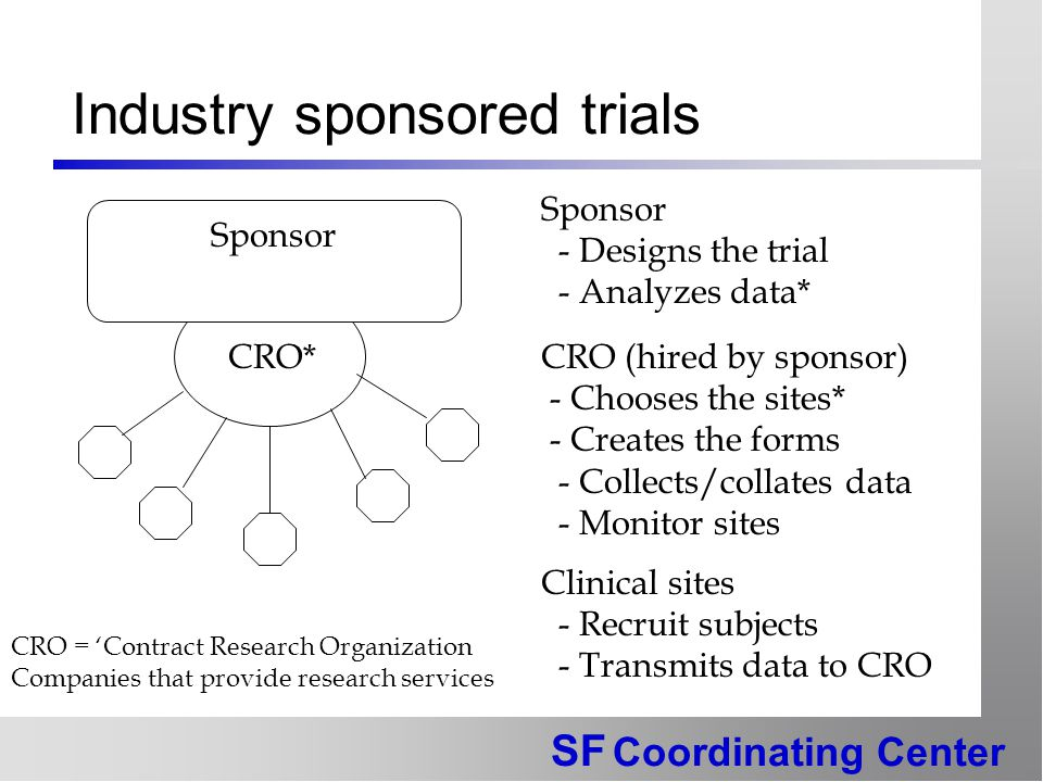 SF Coordinating Center Industry sponsored trials Sponsor - Designs the trial - Analyzes data* Clinical sites - Recruit subjects - Transmits data to CRO CRO*CRO (hired by sponsor) - Chooses the sites* - Creates the forms - Collects/collates data - Monitor sites Sponsor CRO = 'Contract Research Organization Companies that provide research services