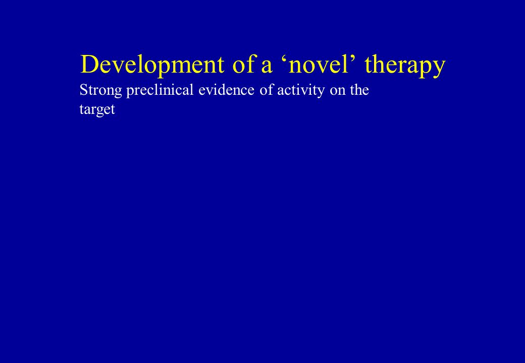 Development of a 'novel' therapy Strong preclinical evidence of activity on the target