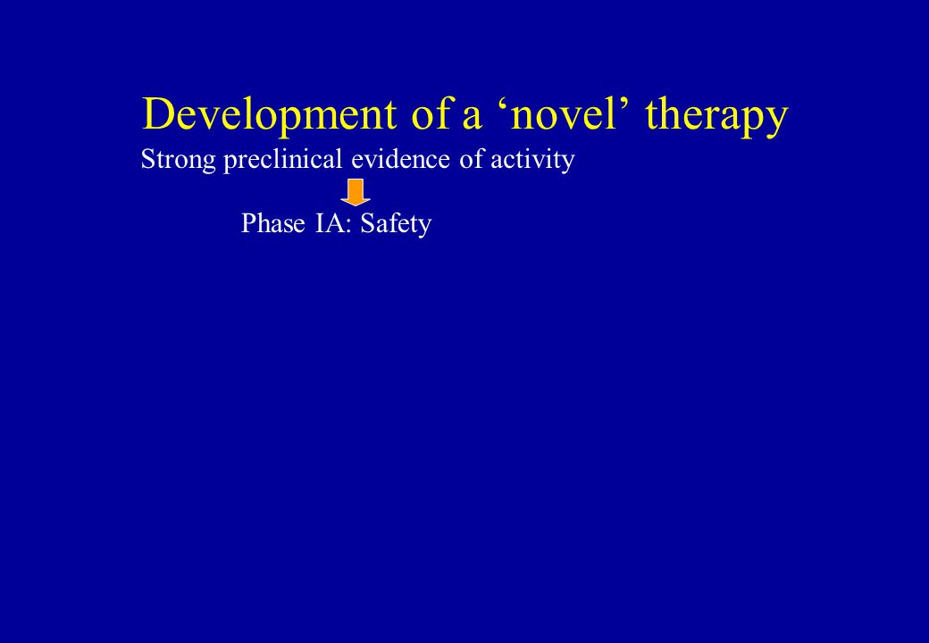 Development of a 'novel' therapy Strong preclinical evidence of activity Phase IA: Safety