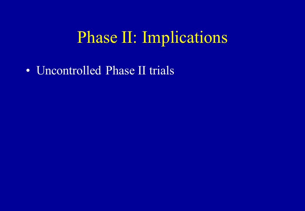 Phase II: Implications Uncontrolled Phase II trials