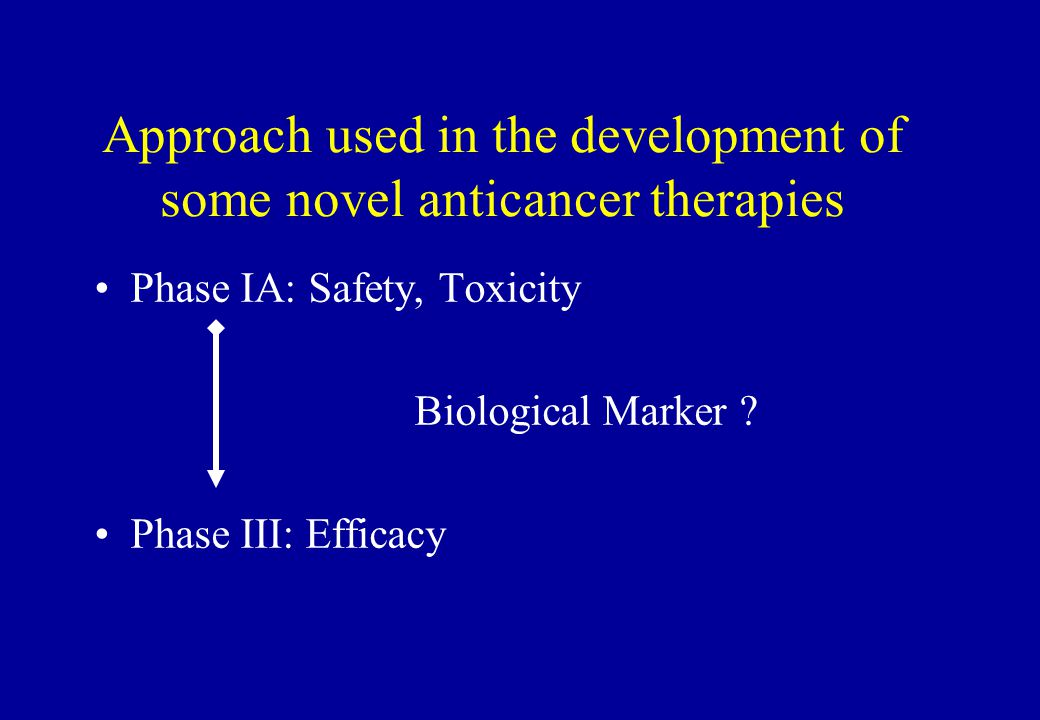 Approach used in the development of some novel anticancer therapies Phase IA: Safety, Toxicity Biological Marker ? Phase III: Efficacy