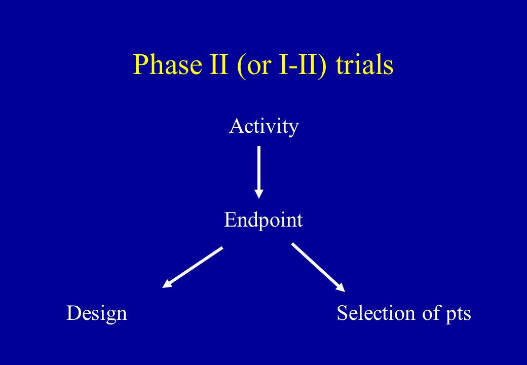 Phase II (or I-II) trials Activity Endpoint DesignSelection of pts