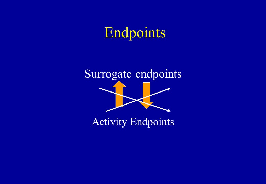 Endpoints Surrogate endpoints Activity Endpoints