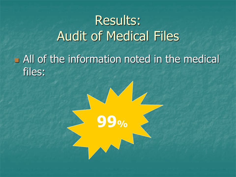 Results: Audit of Medical Files All of the information noted in the medical files: All of the information noted in the medical files: 99 %