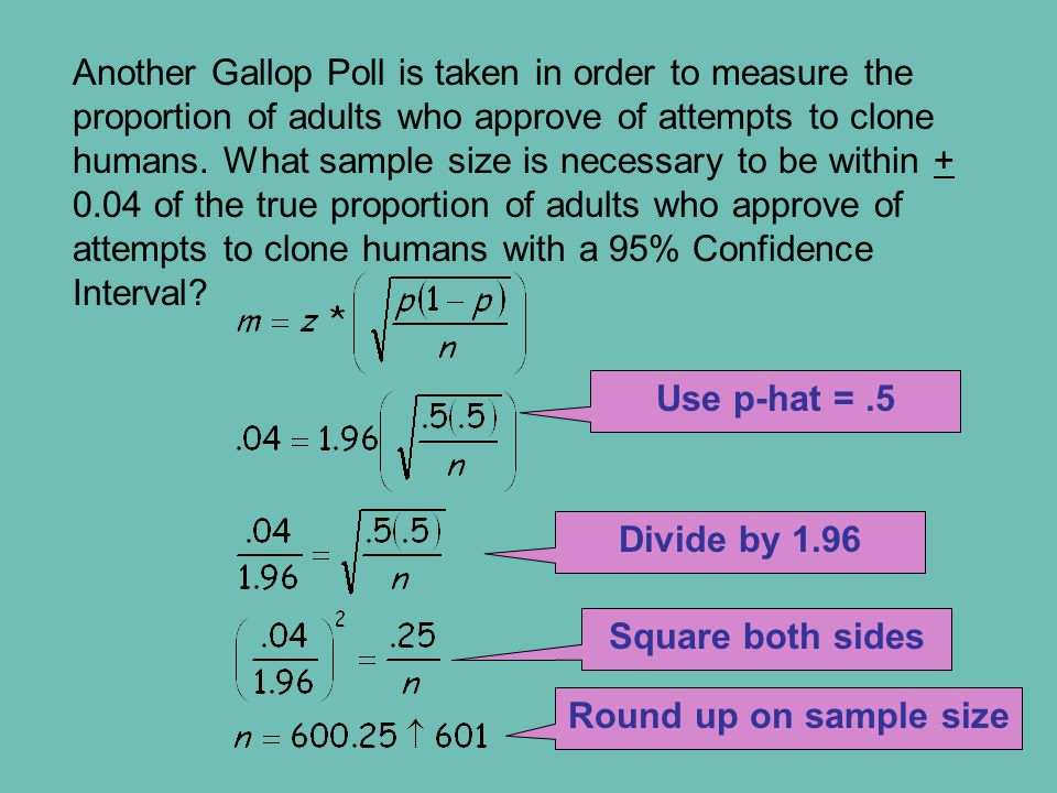 Another Gallop Poll is taken in order to measure the proportion of adults who approve of attempts to clone humans.