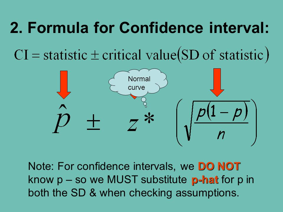 2. Formula for Confidence interval: Normal curve DO NOT p-hat Note: For confidence intervals, we DO NOT know p – so we MUST substitute p-hat for p  i