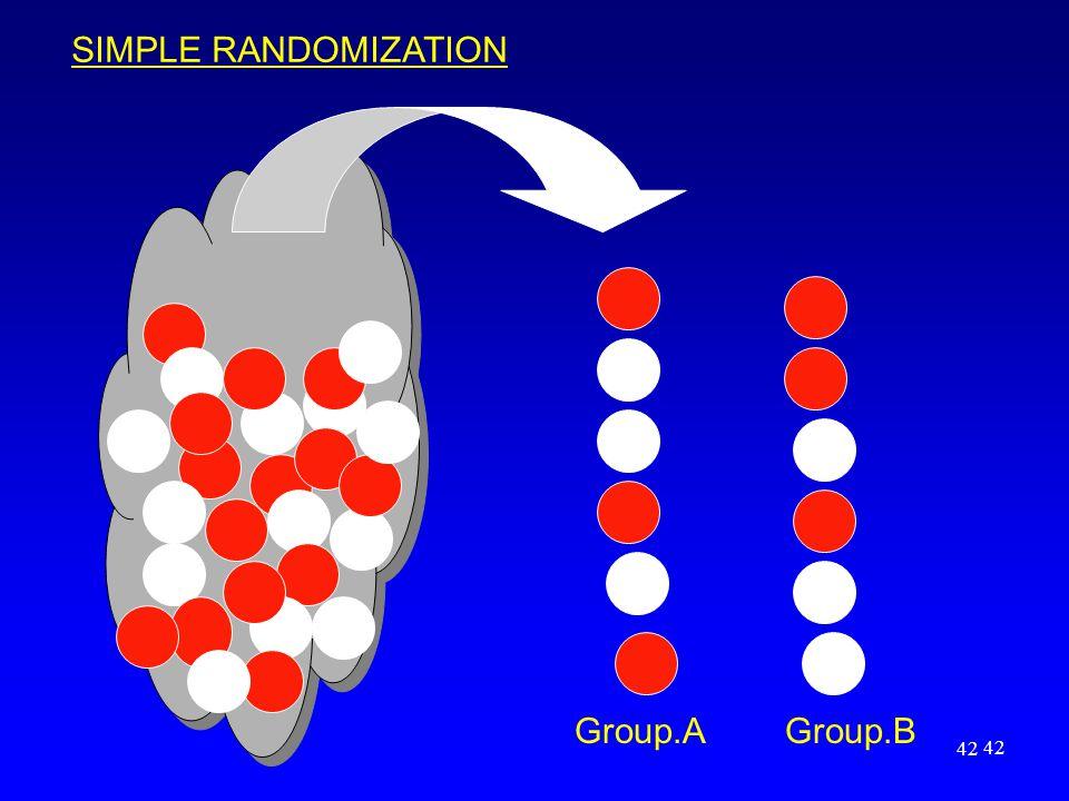 42 Group.A Group.B SIMPLE RANDOMIZATION