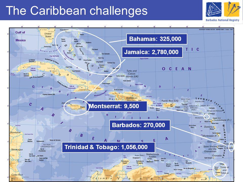 The Caribbean challenges Barbados: 270,000 Trinidad & Tobago: 1,056,000 Montserrat: 9,500 Jamaica: 2,780,000 Bahamas: 325,000