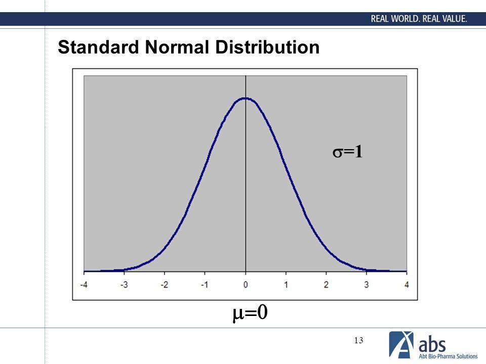 13 Standard Normal Distribution    =1
