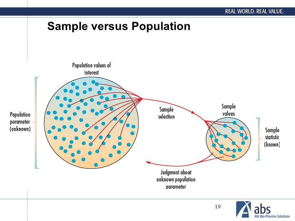 19 Sample versus Population