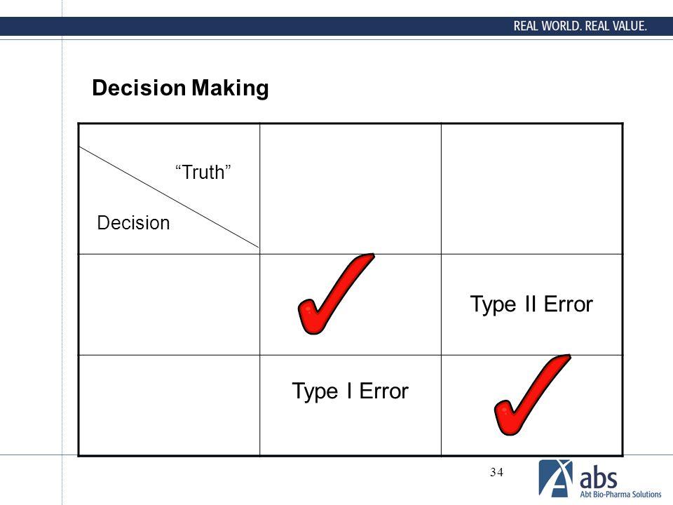 34 Decision Making Type II Error Decision Truth Type I Error