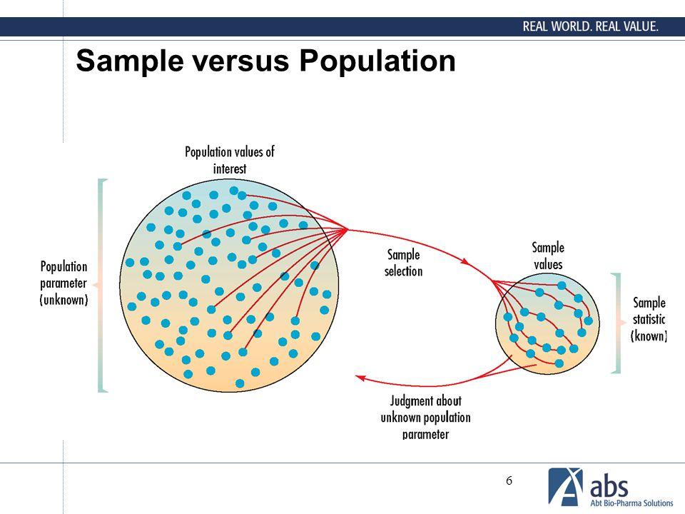 6 Sample versus Population