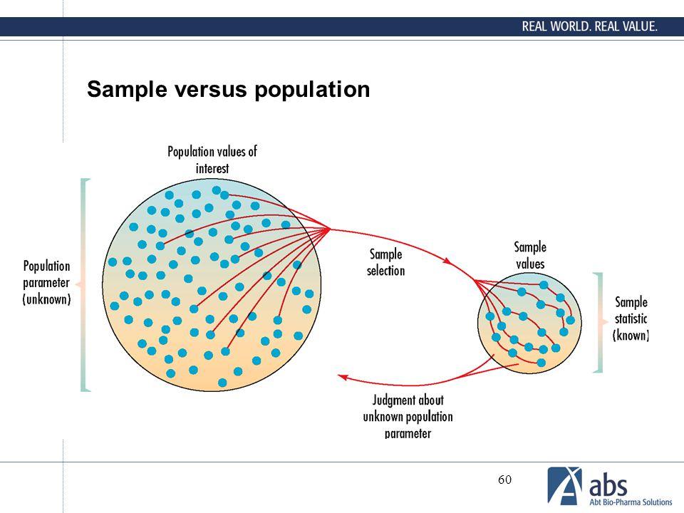 60 Sample versus population
