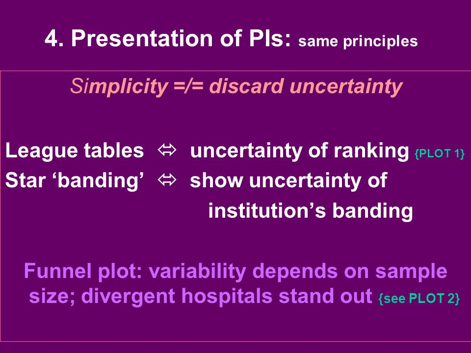 4. Presentation of PIs: same principles Simplicity =/= discard uncertainty League tables  uncertainty of ranking {PLOT 1} Star 'banding'  show uncer