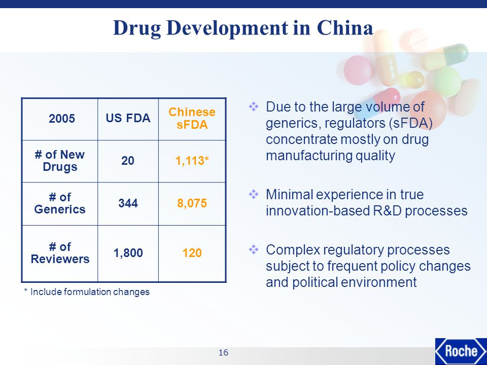 16 Drug Development in China  Due to the large volume of generics, regulators (sFDA) concentrate mostly on drug manufacturing quality  Minimal experience in true innovation-based R&D processes  Complex regulatory processes subject to frequent policy changes and political environment 2005 US FDA Chinese sFDA # of New Drugs 201,113* # of Generics 3448,075 # of Reviewers 1,800120 * Include formulation changes