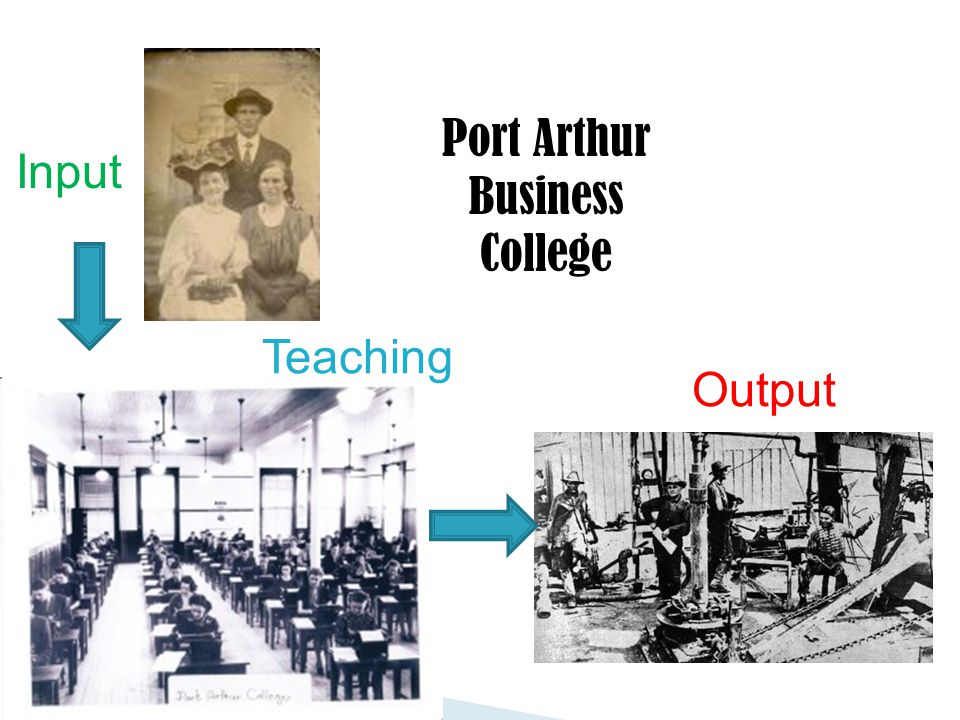 Input Teaching Output Port Arthur Business College