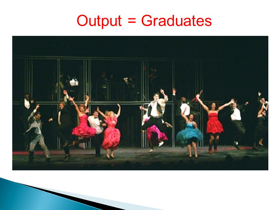 Output = Graduates
