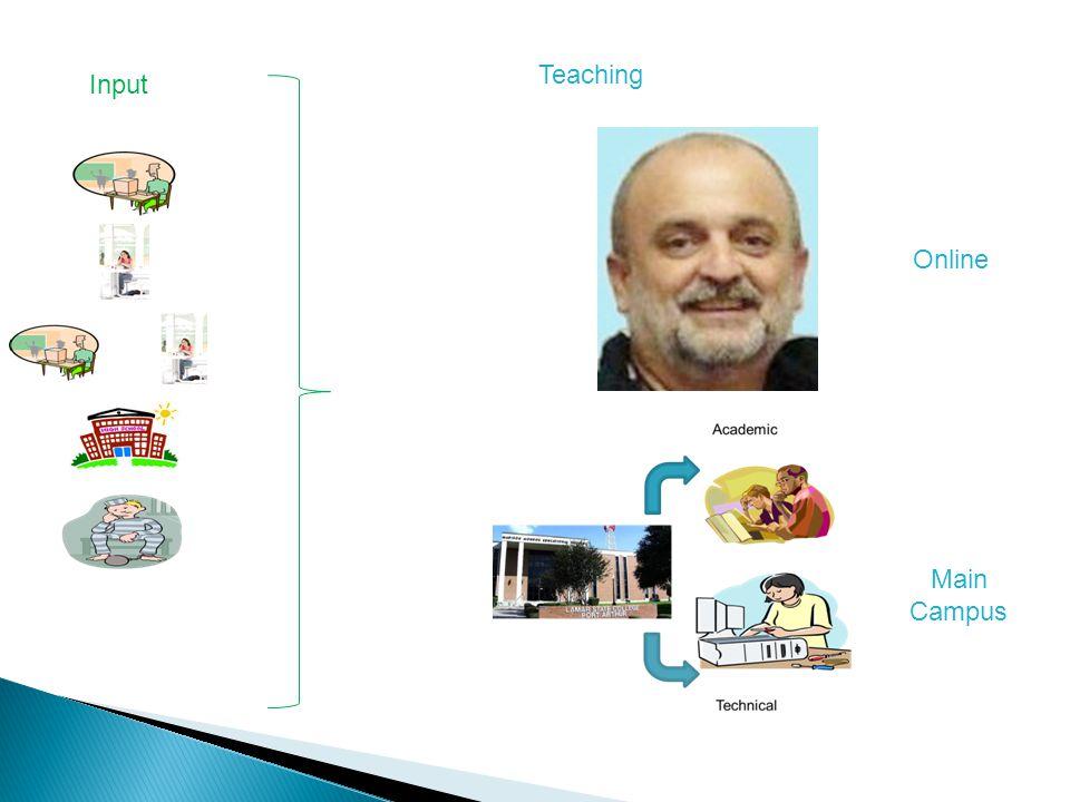Input Teaching Main Campus Online