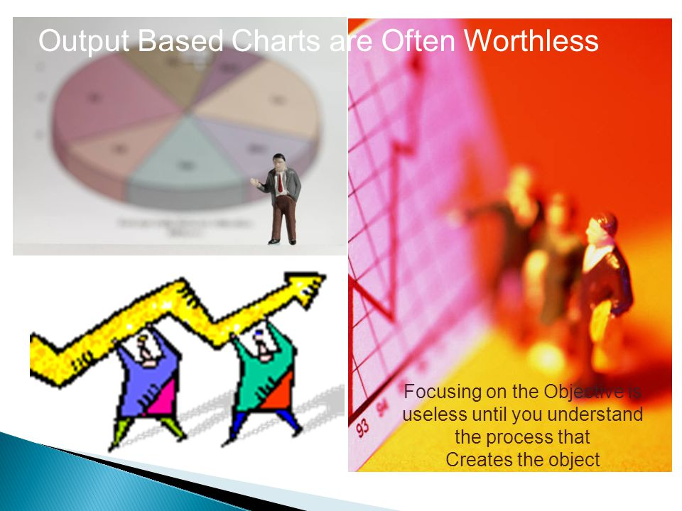 Output Based Charts are Often Worthless Focusing on the Objective is useless until you understand the process that Creates the object