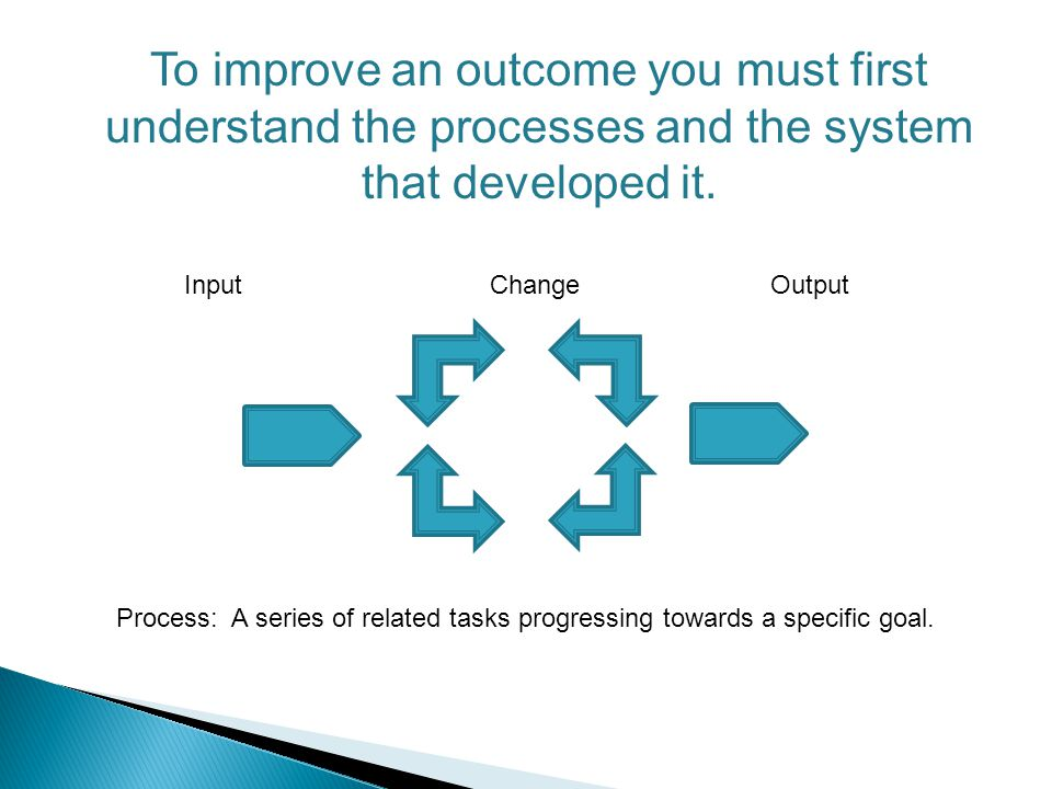To improve an outcome you must first understand the processes and the system that developed it. InputChangeOutput Process: A series of related tasks p