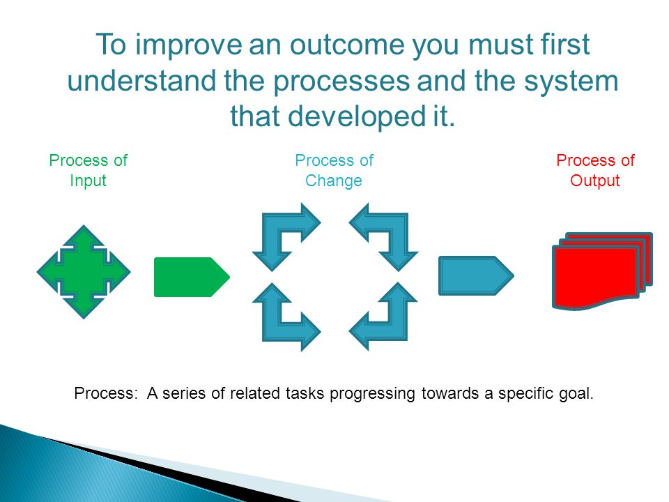 To improve an outcome you must first understand the processes and the system that developed it. Process of Input Process: A series of related tasks pr
