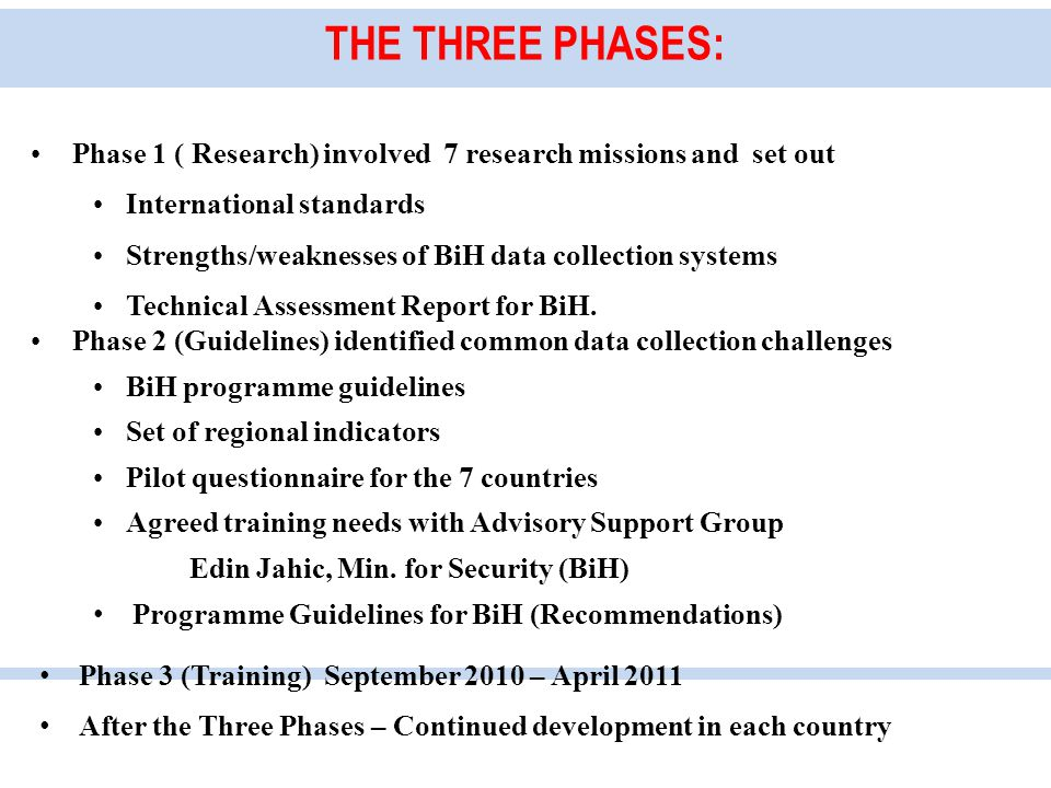THE THREE PHASES: Phase 1 ( Research) involved 7 research missions and set out International standards Strengths/weaknesses of BiH data collection systems Technical Assessment Report for BiH.