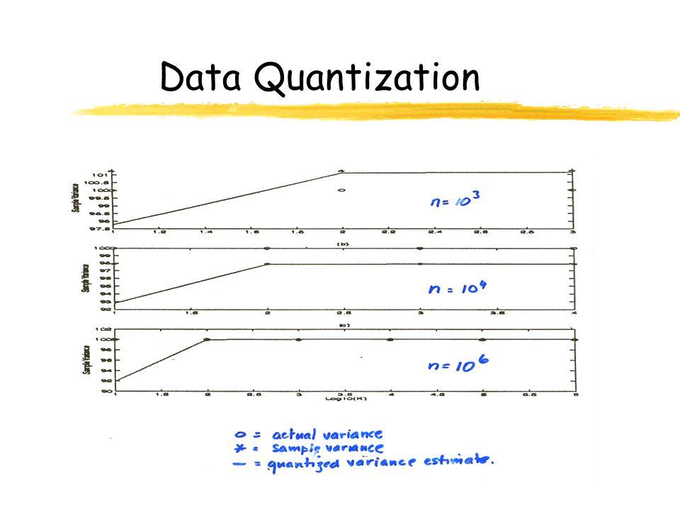 Data Quantization
