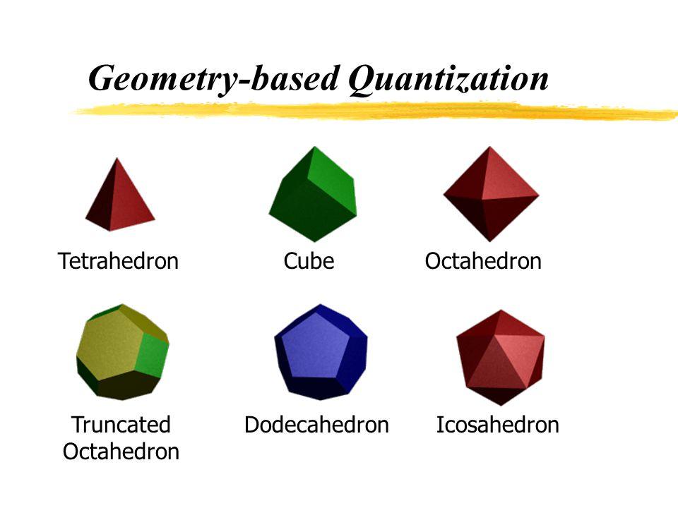 Geometry-based Quantization TetrahedronCubeOctahedron IcosahedronDodecahedronTruncated Octahedron