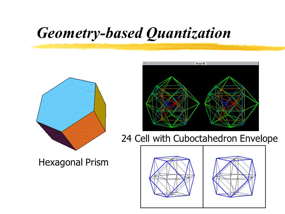 Geometry-based Quantization Hexagonal Prism 24 Cell with Cuboctahedron Envelope
