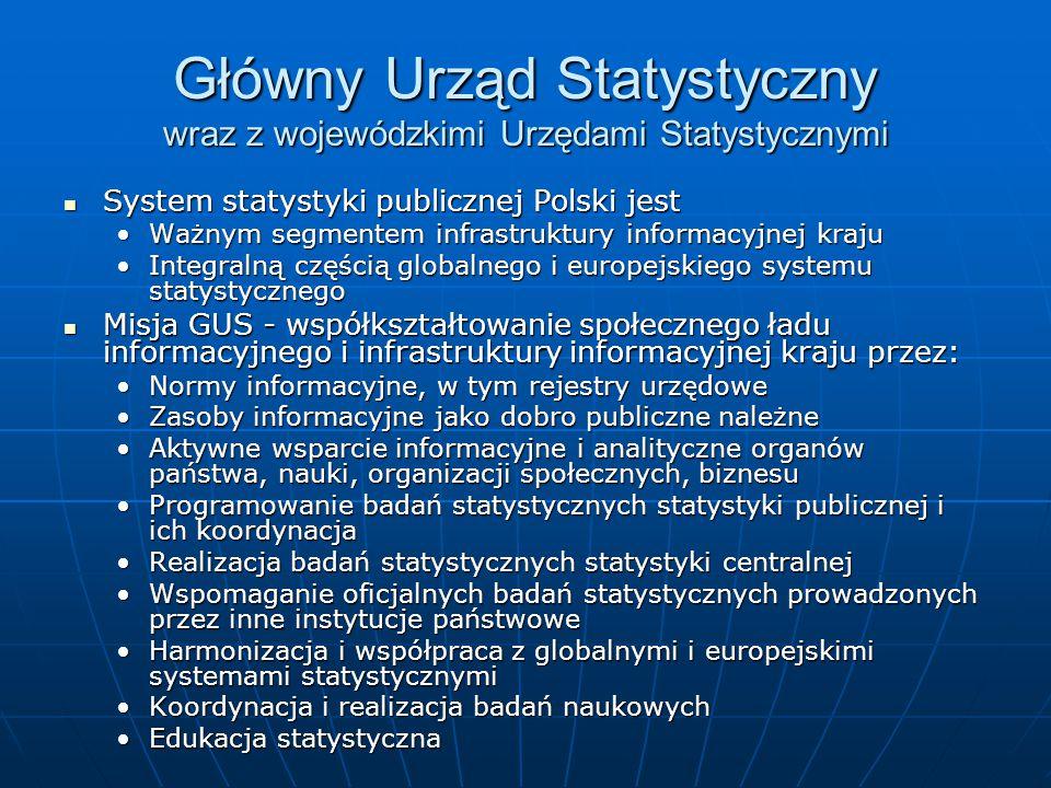 Główny Urząd Statystyczny wraz z wojewódzkimi Urzędami Statystycznymi System statystyki publicznej Polski jest System statystyki publicznej Polski jest Ważnym segmentem infrastruktury informacyjnej krajuWażnym segmentem infrastruktury informacyjnej kraju Integralną częścią globalnego i europejskiego systemu statystycznegoIntegralną częścią globalnego i europejskiego systemu statystycznego Misja GUS - współkształtowanie społecznego ładu informacyjnego i infrastruktury informacyjnej kraju przez: Misja GUS - współkształtowanie społecznego ładu informacyjnego i infrastruktury informacyjnej kraju przez: Normy informacyjne, w tym rejestry urzędoweNormy informacyjne, w tym rejestry urzędowe Zasoby informacyjne jako dobro publiczne należneZasoby informacyjne jako dobro publiczne należne Aktywne wsparcie informacyjne i analityczne organów państwa, nauki, organizacji społecznych, biznesuAktywne wsparcie informacyjne i analityczne organów państwa, nauki, organizacji społecznych, biznesu Programowanie badań statystycznych statystyki publicznej i ich koordynacjaProgramowanie badań statystycznych statystyki publicznej i ich koordynacja Realizacja badań statystycznych statystyki centralnejRealizacja badań statystycznych statystyki centralnej Wspomaganie oficjalnych badań statystycznych prowadzonych przez inne instytucje państwoweWspomaganie oficjalnych badań statystycznych prowadzonych przez inne instytucje państwowe Harmonizacja i współpraca z globalnymi i europejskimi systemami statystycznymiHarmonizacja i współpraca z globalnymi i europejskimi systemami statystycznymi Koordynacja i realizacja badań naukowychKoordynacja i realizacja badań naukowych Edukacja statystycznaEdukacja statystyczna