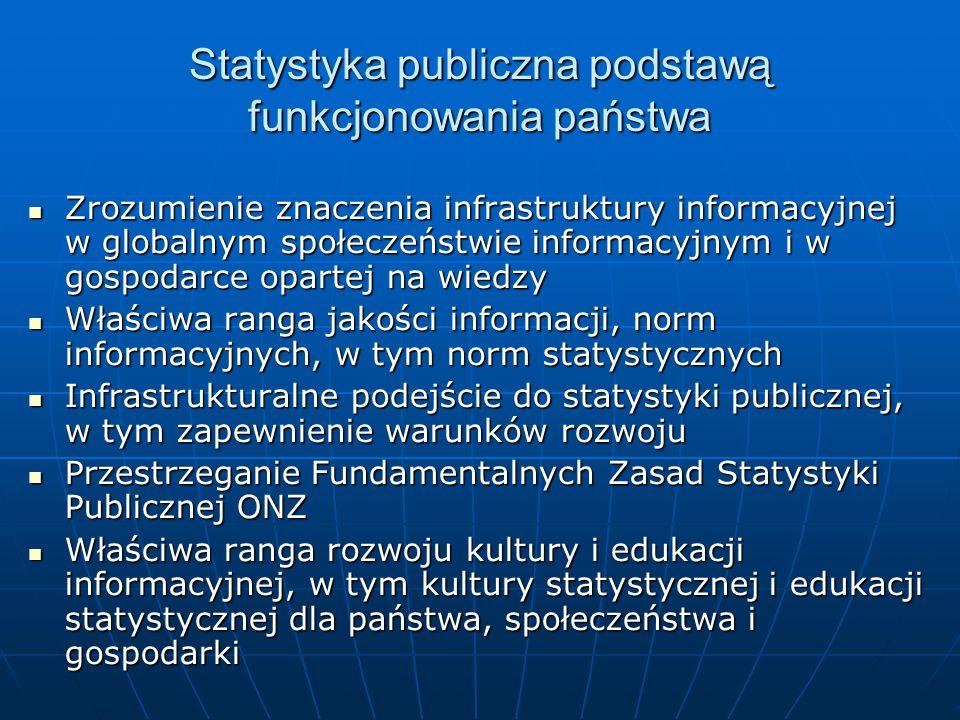 Statystyka publiczna podstawą funkcjonowania państwa Zrozumienie znaczenia infrastruktury informacyjnej w globalnym społeczeństwie informacyjnym i w g
