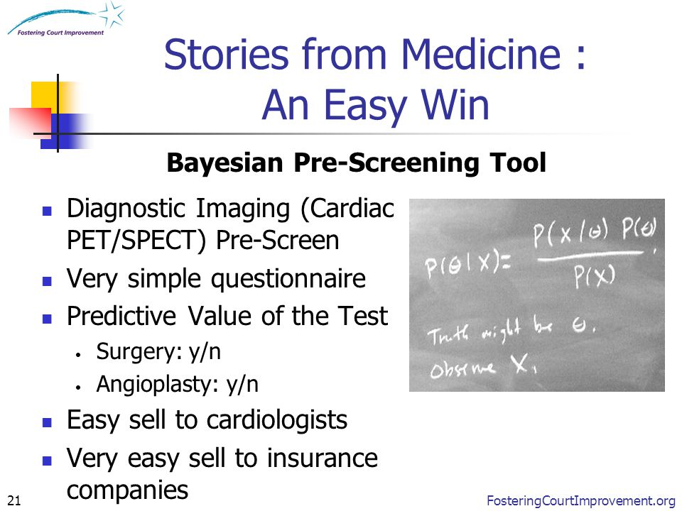FosteringCourtImprovement.org21 Stories from Medicine : An Easy Win Diagnostic Imaging (Cardiac PET/SPECT) Pre-Screen Very simple questionnaire Predic