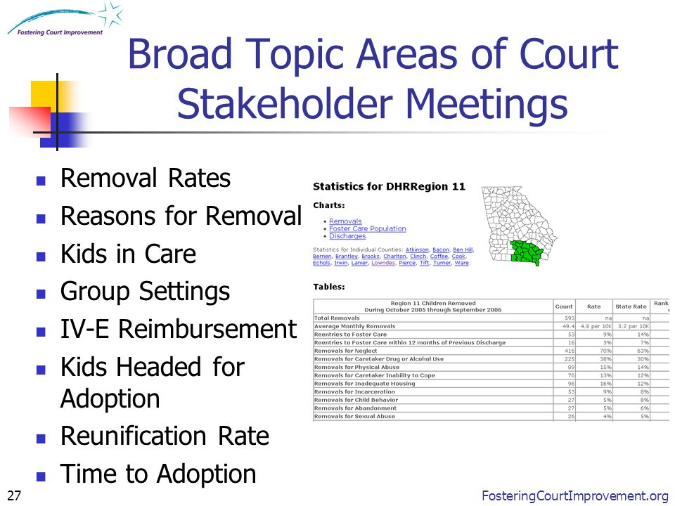 FosteringCourtImprovement.org27 Broad Topic Areas of Court Stakeholder Meetings Removal Rates Reasons for Removal Kids in Care Group Settings IV-E Rei