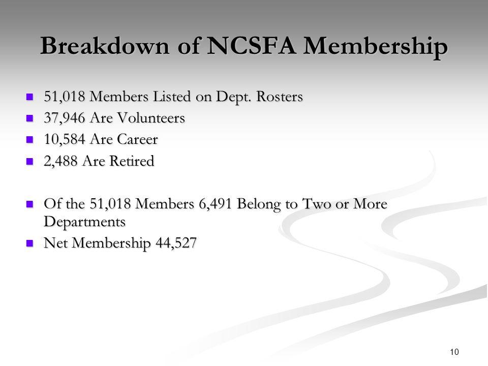 10 Breakdown of NCSFA Membership 51,018 Members Listed on Dept.