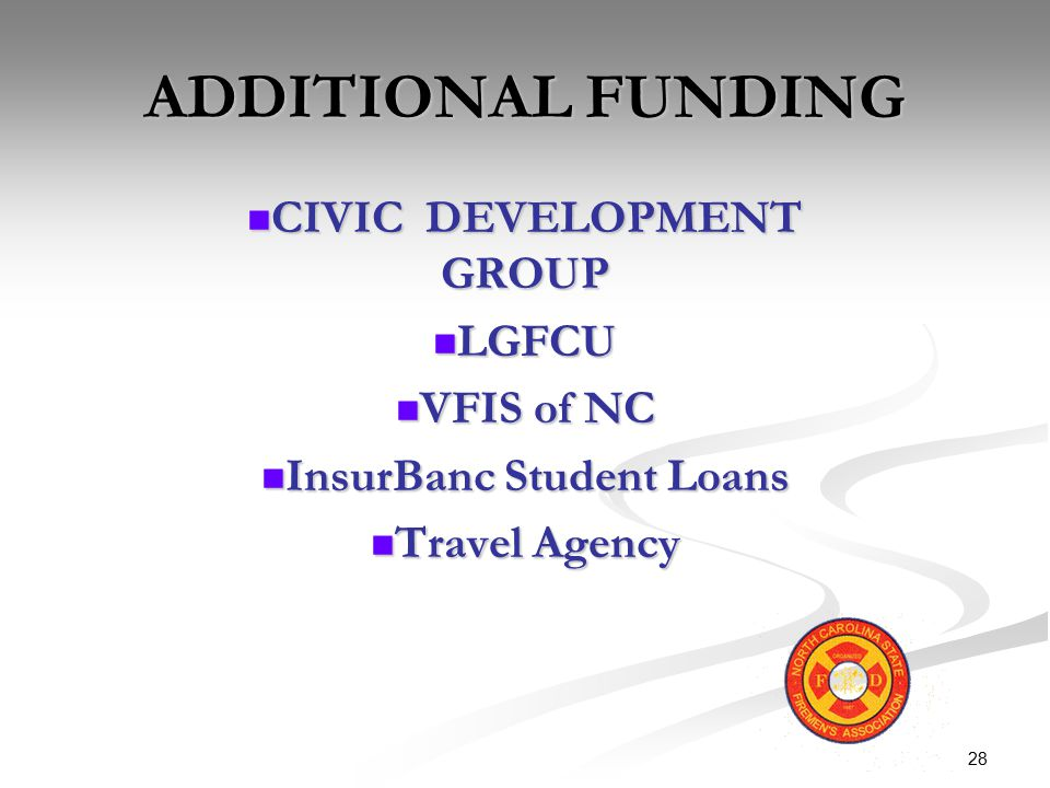 28 ADDITIONAL FUNDING CIVIC DEVELOPMENT GROUP CIVIC DEVELOPMENT GROUP LGFCU LGFCU VFIS of NC VFIS of NC InsurBanc Student Loans InsurBanc Student Loan