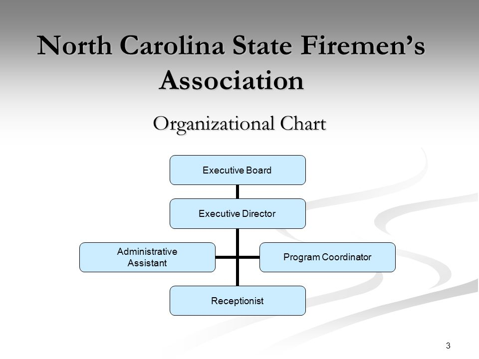 3 North Carolina State Firemen's Association Organizational Chart Executive Board Executive Director Receptionist Administrative Assistant Program Coo