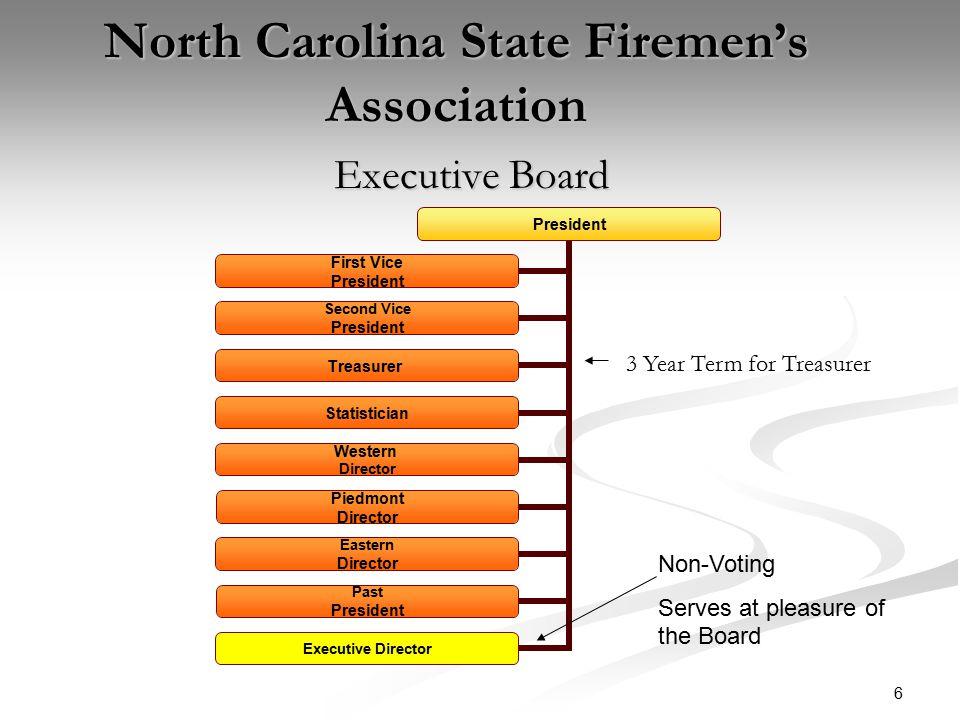 7 North Carolina State Firemen's Association Benefits Package 2007