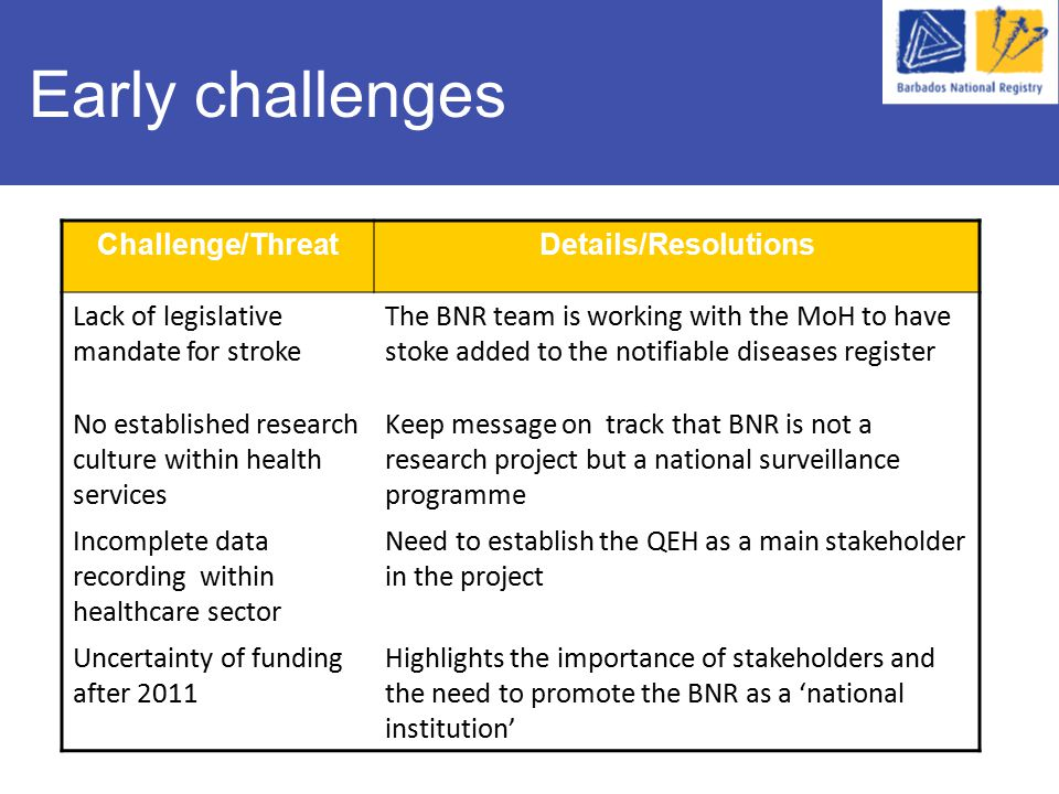 Early challenges Challenge/ThreatDetails/Resolutions Lack of legislative mandate for stroke The BNR team is working with the MoH to have stoke added to the notifiable diseases register No established research culture within health services Keep message on track that BNR is not a research project but a national surveillance programme Incomplete data recording within healthcare sector Need to establish the QEH as a main stakeholder in the project Uncertainty of funding after 2011 Highlights the importance of stakeholders and the need to promote the BNR as a 'national institution'