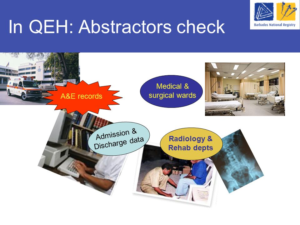 In QEH: Abstractors check Radiology & Rehab depts Admission & Discharge data A&E records Medical & surgical wards