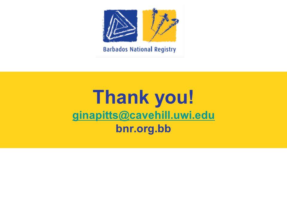 Thank you! ginapitts@cavehill.uwi.edu bnr.org.bb ginapitts@cavehill.uwi.edu
