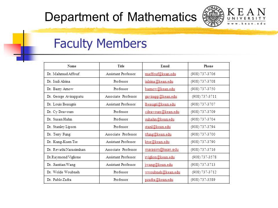 Department of Mathematics Faculty Members NameTitleEmailPhone Dr.