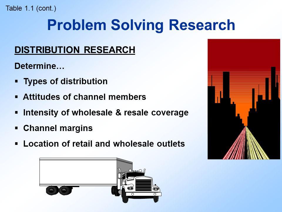Problem Solving Research Table 1.1 (cont.) DISTRIBUTION RESEARCH Determine…  Types of distribution  Attitudes of channel members  Intensity of whol