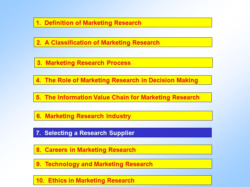 1. Definition of Marketing Research 2. A Classification of Marketing Research 3. Marketing Research Process 4. The Role of Marketing Research in Decis