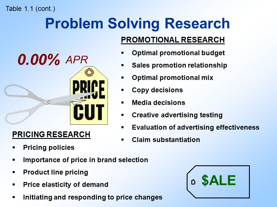 Problem Solving Research Table 1.1 (cont.) PRICING RESEARCH  Pricing policies  Importance of price in brand selection  Product line pricing  Price